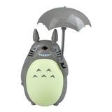 Lampara Portatil Anime Totoro Veladora Lampara Infantil