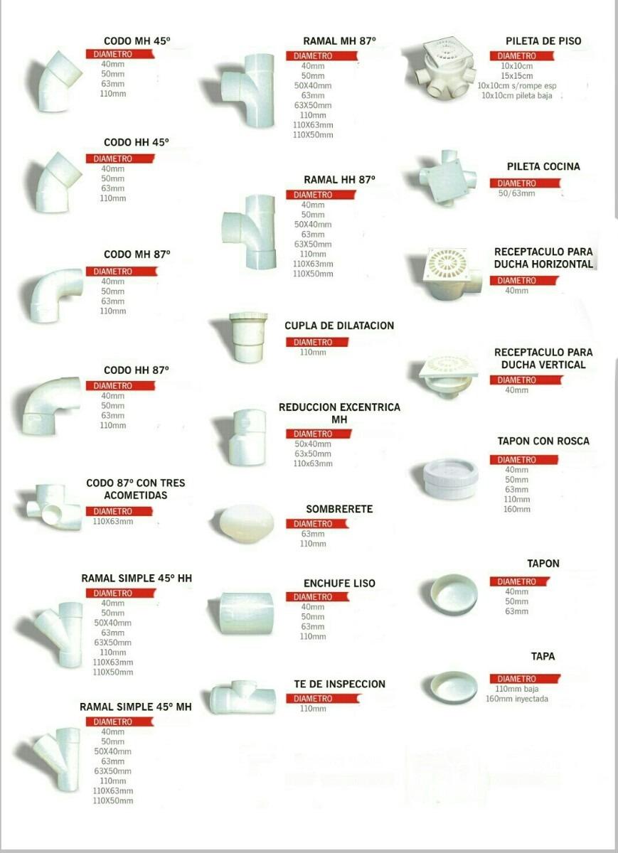Pumps tubos termo boiler precio pvc 110 - Medidas de tubos de pvc ...